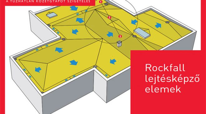 Lapostetők lejtésképzése a ROCKWOOL ROCKFALL rendszerével