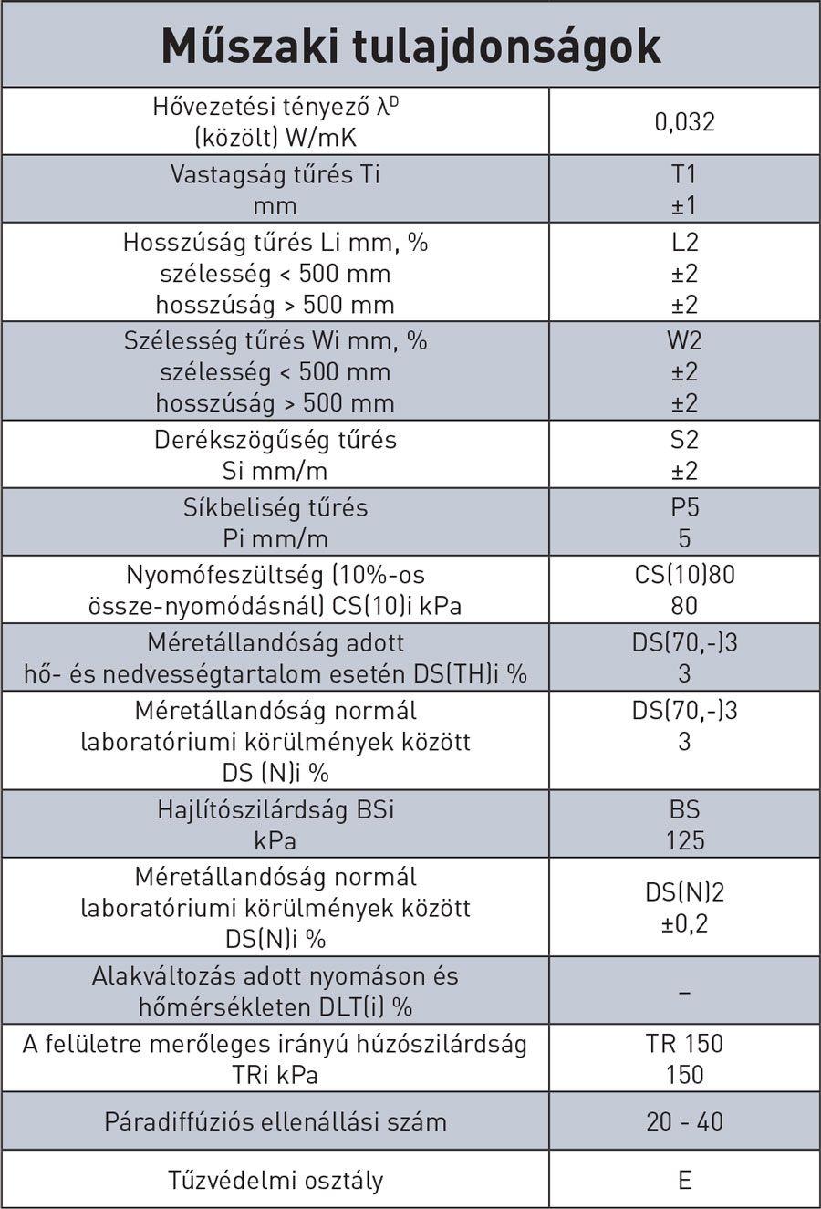 BACHL Extrapor EPS hőszigetelés műszaki adatai