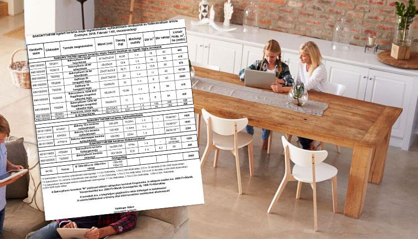 Bakonytherm tégla árak 2019