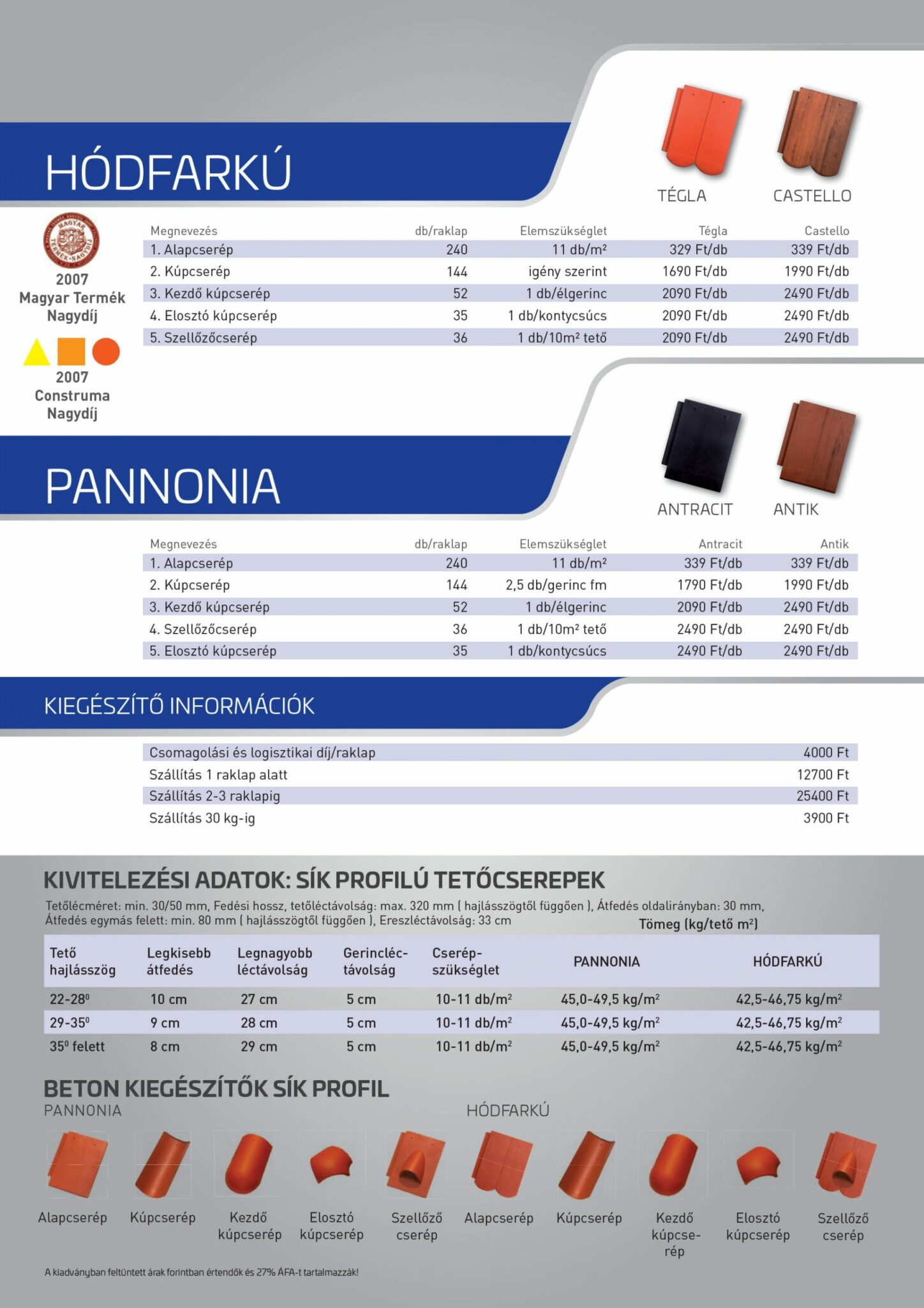 Azzurro cserép árak 2019