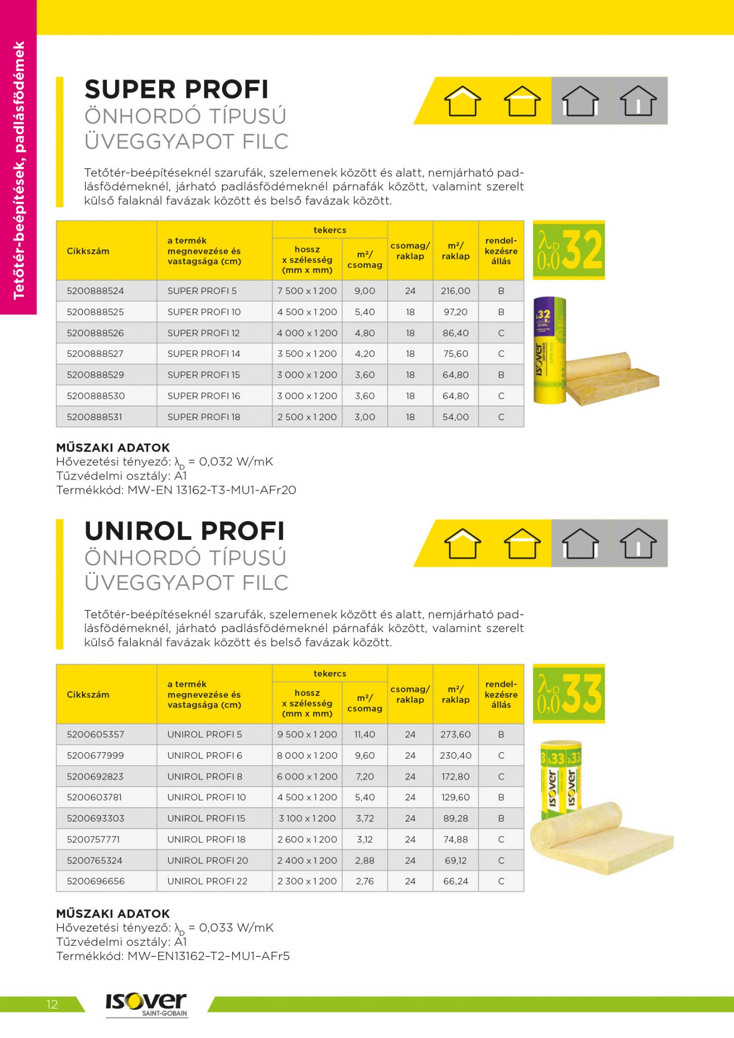 Isover árak 2021 / 12 oldal