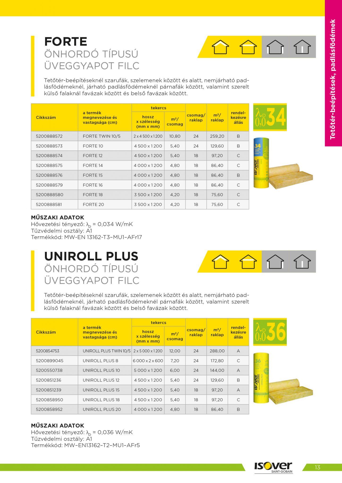 Isover árak 2021 / 13 oldal