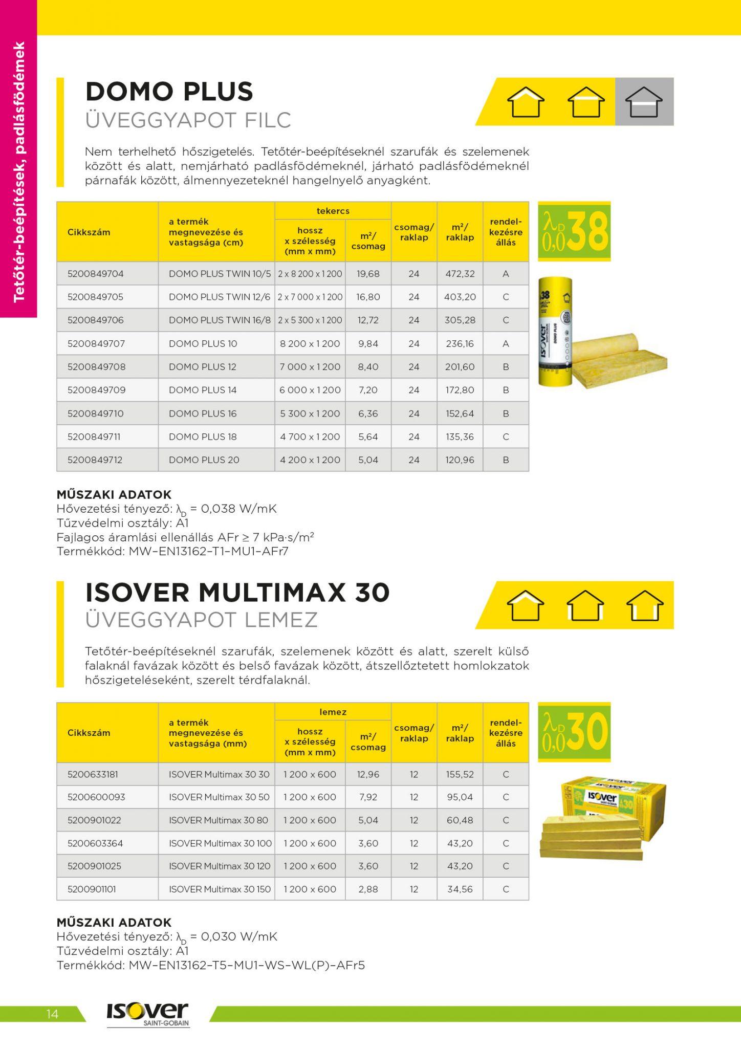 Isover árak 2021 / 14 oldal