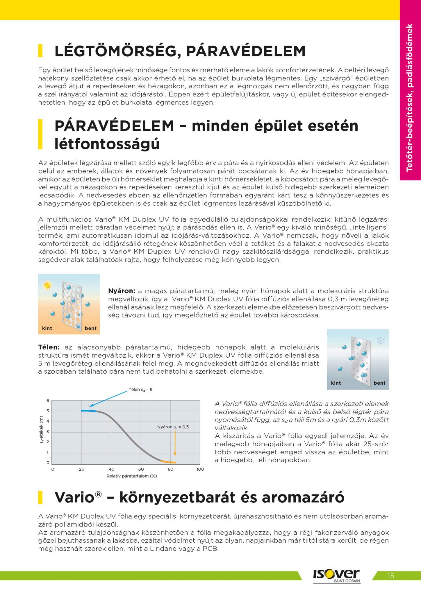 Isover árak 2021 / 15 oldal