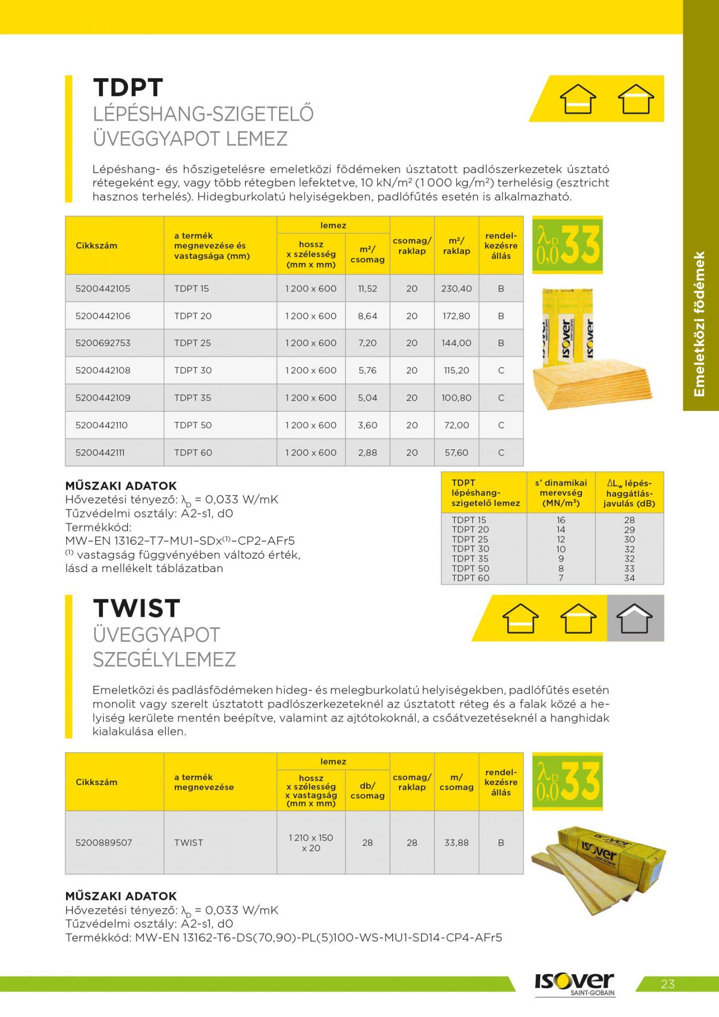 Isover árak 2021 / 23 oldal
