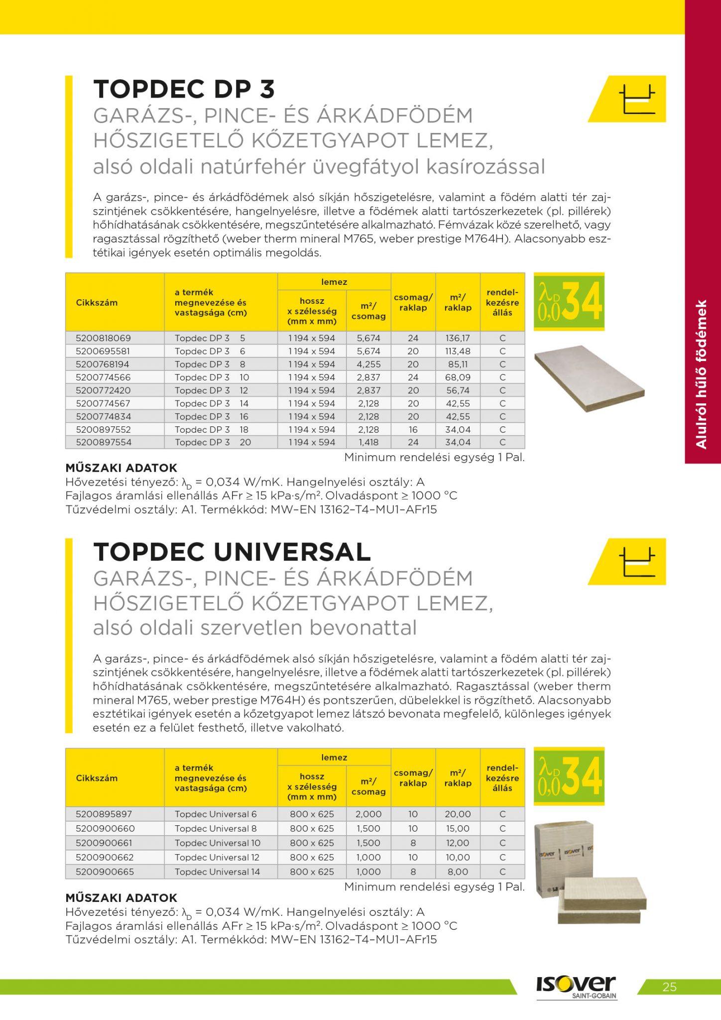 Isover árak 2021 / 25 oldal