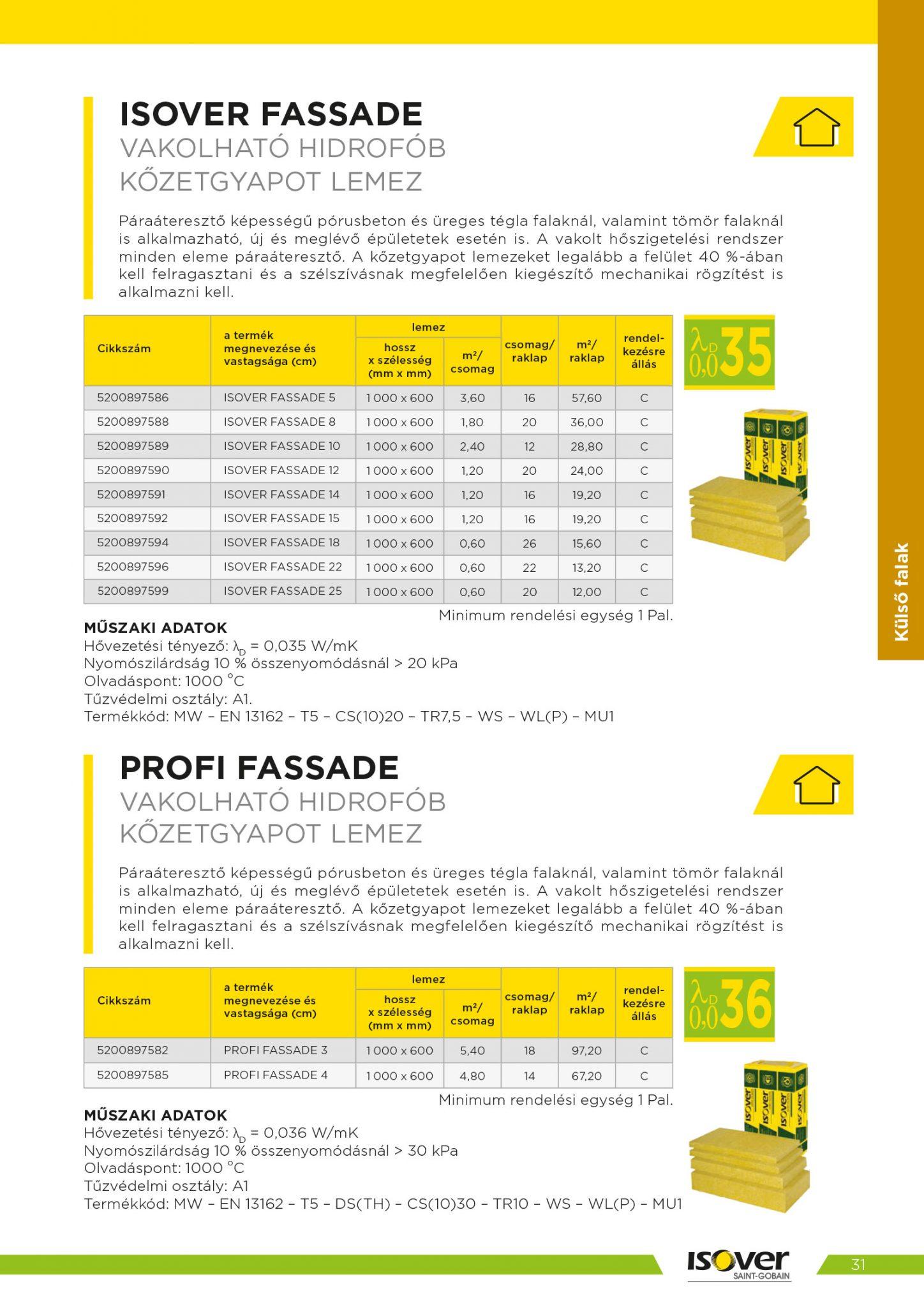 Isover árak 2021 / 31 oldal