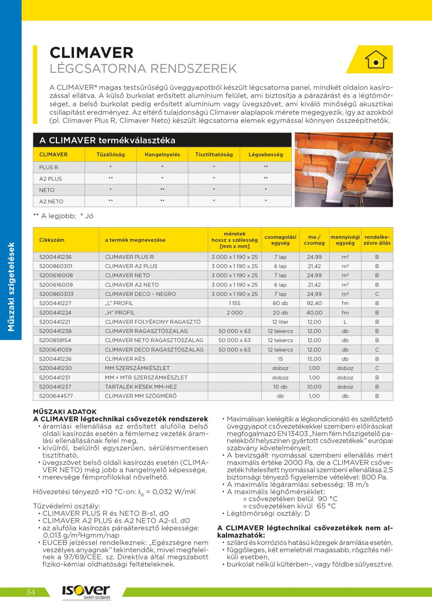 Isover árak 2021 / 34 oldal