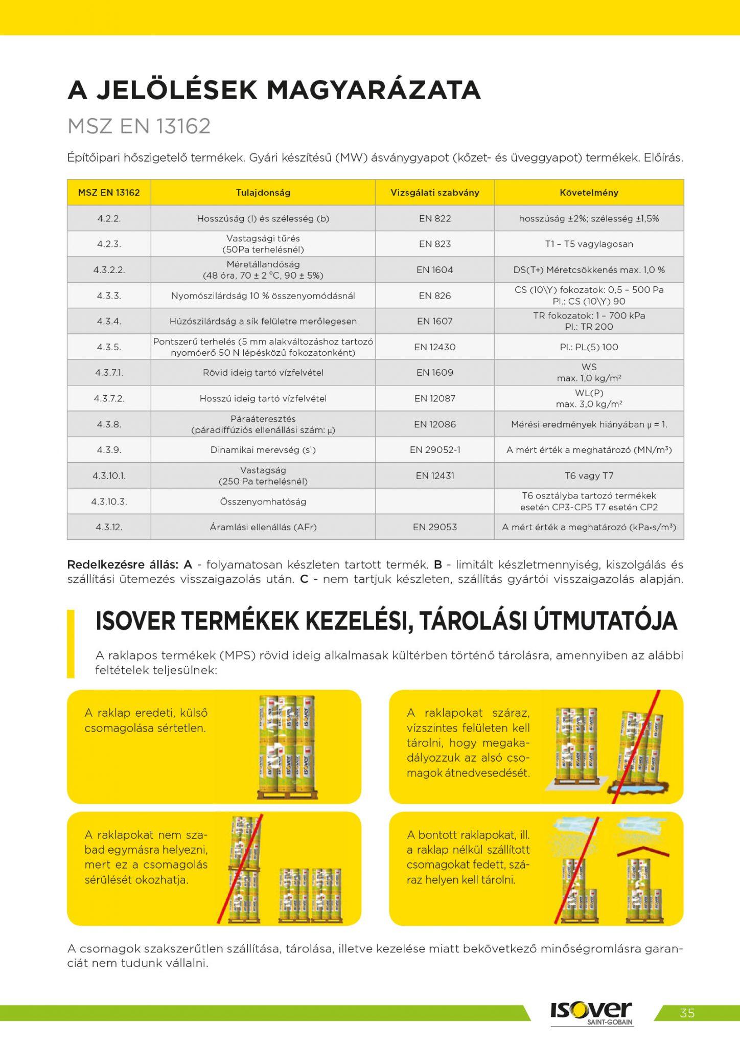 Isover árak 2021 / 37 oldal
