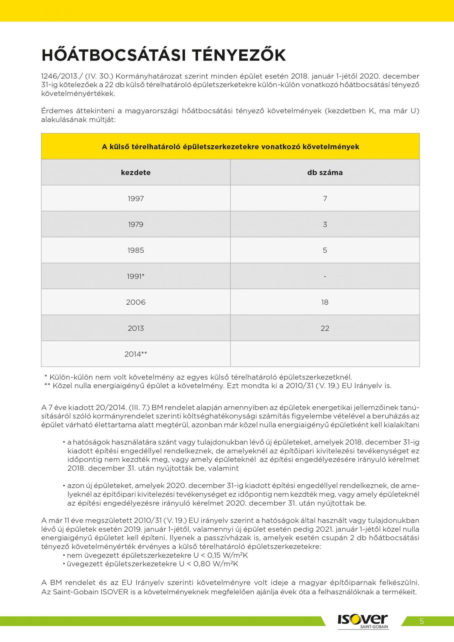 Isover árak 2021 / 5 oldal