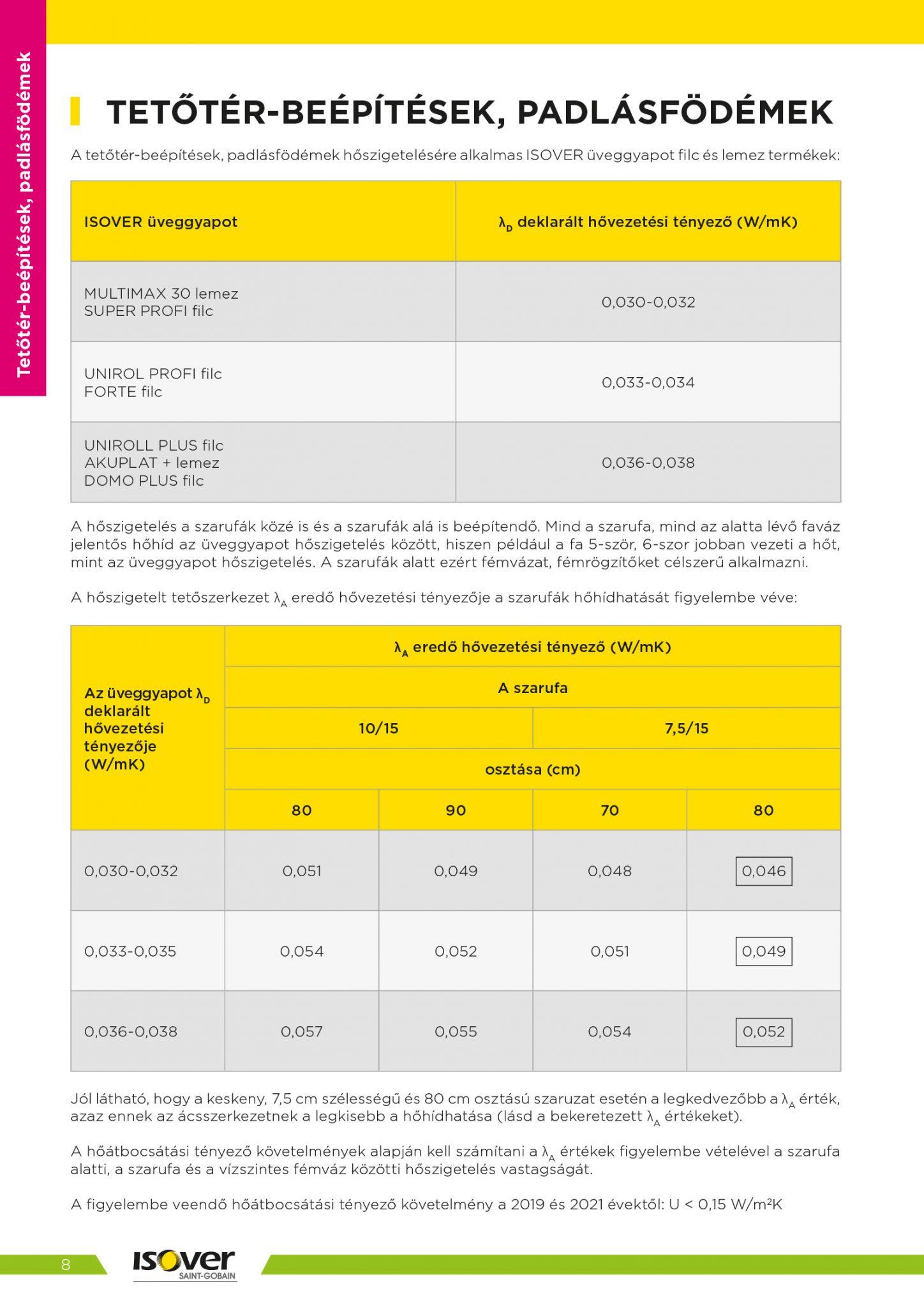 Isover árak 2021 / 8 oldal