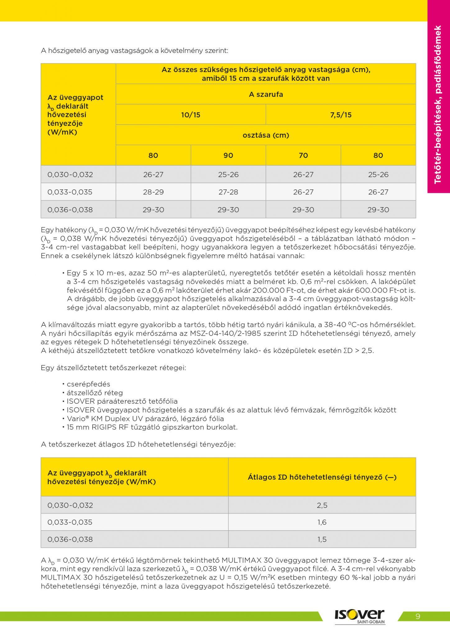 Isover árak 2021 / 9 oldal